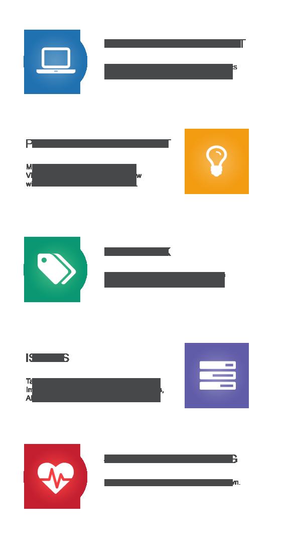 onTrack - IT Asset Management & Project Management - 1